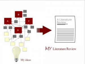Diagram of a literature review including major works, minor works, and your ideas