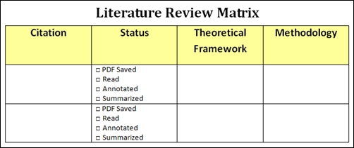 literature review matrix excel The communication across the curriculum (cac) program is a means for undergraduate students to learn and practice communication skills necessary for particular fields.