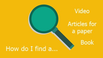 How to find an article, book, video, or articles fora paper.